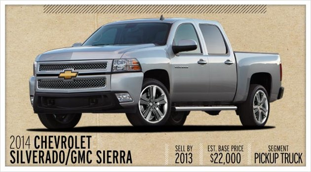 2014 Chevrolet Silverado and GMC Sierra