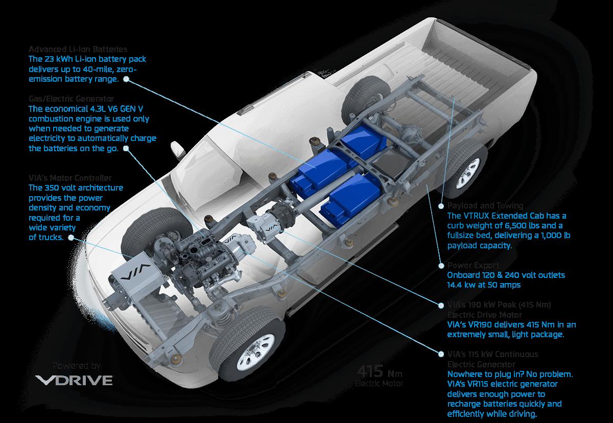 2015 Silverado Based Via Vtrux Now 65k Chevy Silverado Blog